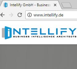 SAP Default URLs